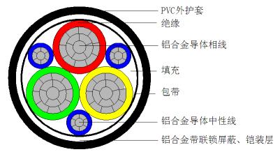 【高端装备类】铝合金变频电缆
