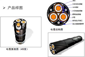 超高层建筑垂吊式35kV及以下电力电缆(吊装电缆)
